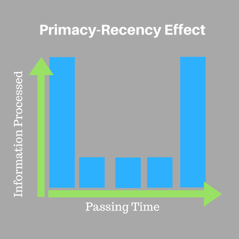 primacy and recency effect