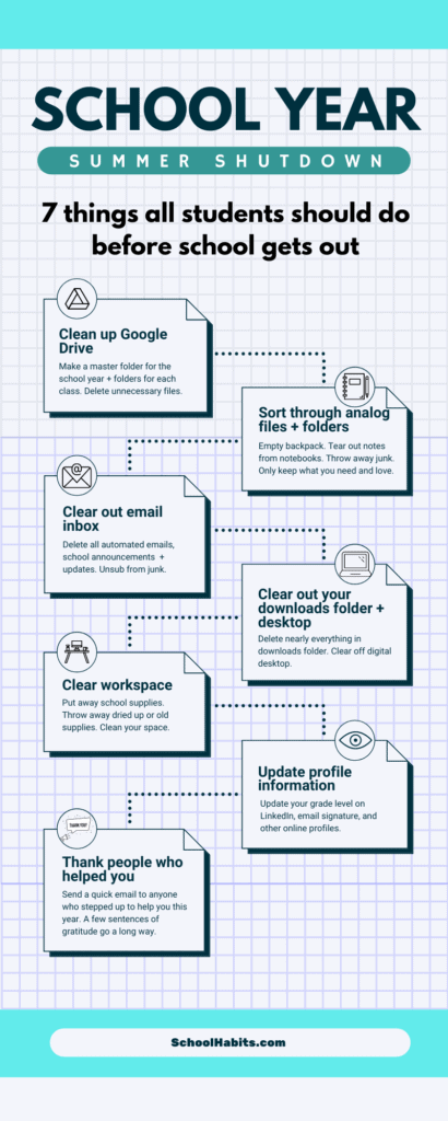 how to shut down a school year for the summer infographic